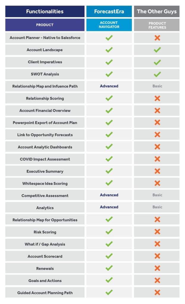Account Plan Navigator feature comparison chart